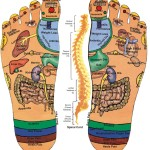 Acupressure-Foot-Image